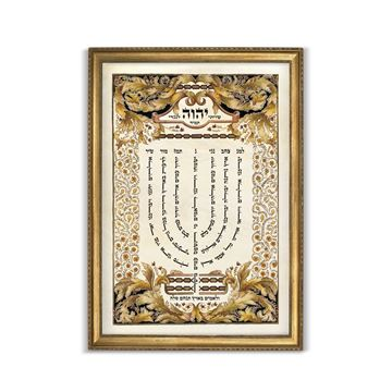 Picture of 'Lamnatzeach' Protection prayer